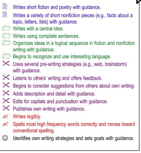 Writing continuum