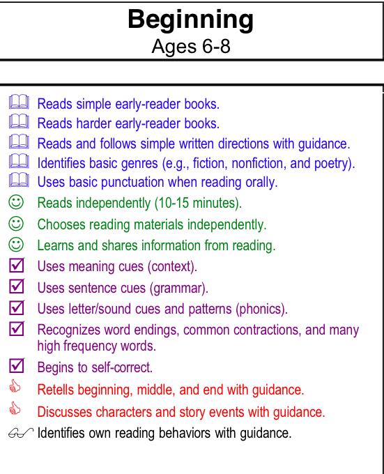 Reading continuum